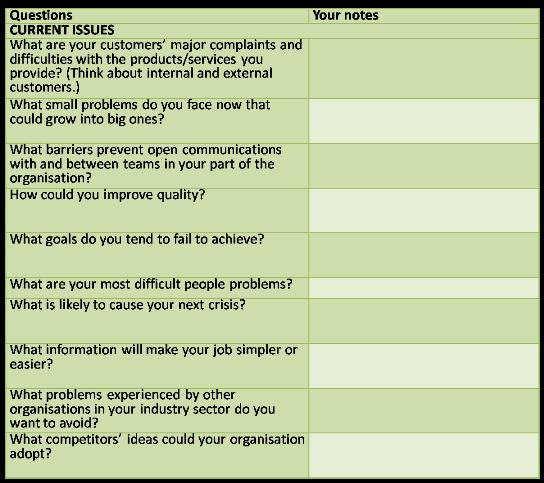 Problem Solving Skill The Happy Manager – Problem Solving Skills Worksheets